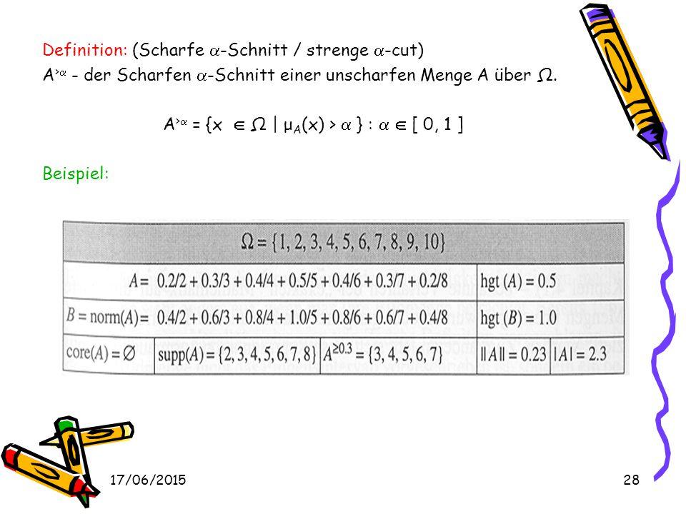 A> = {x  Ω | μA(x) >  } :   [ 0, 1 ]